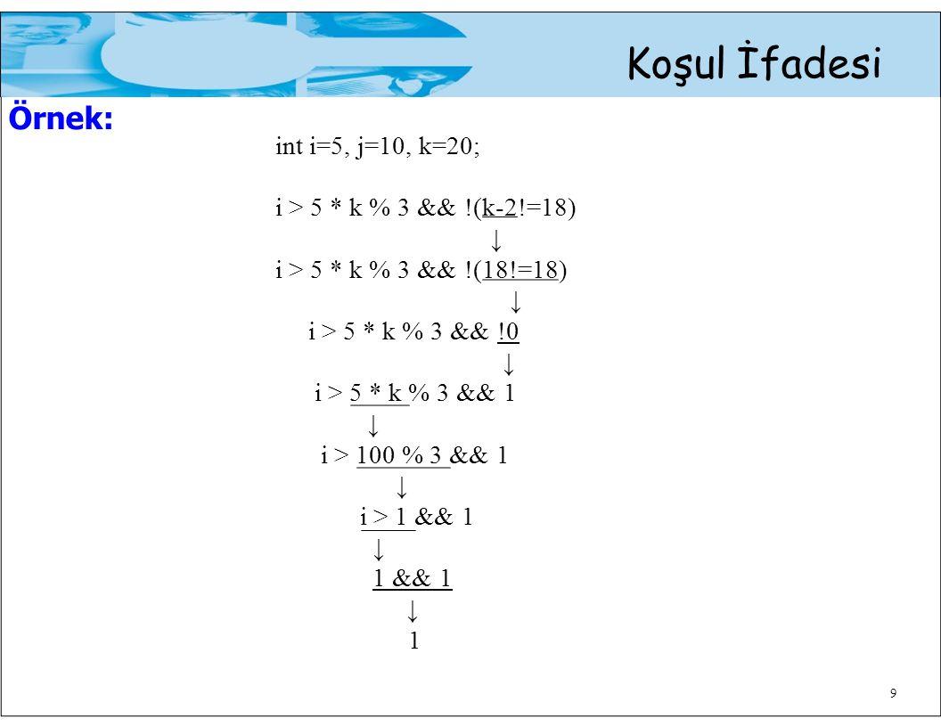Örnek: Koşul İfadesi int i=5, j=10, k=20;