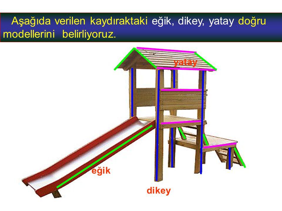 Aşağıda verilen kaydıraktaki eğik, dikey, yatay doğru modellerini belirliyoruz.