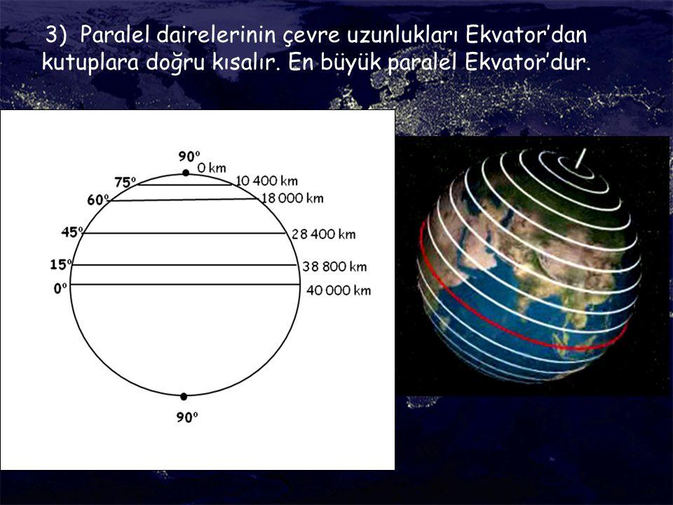 3) Paralel dairelerinin çevre uzunlukları Ekvator'dan kutuplara doğru kısalır.