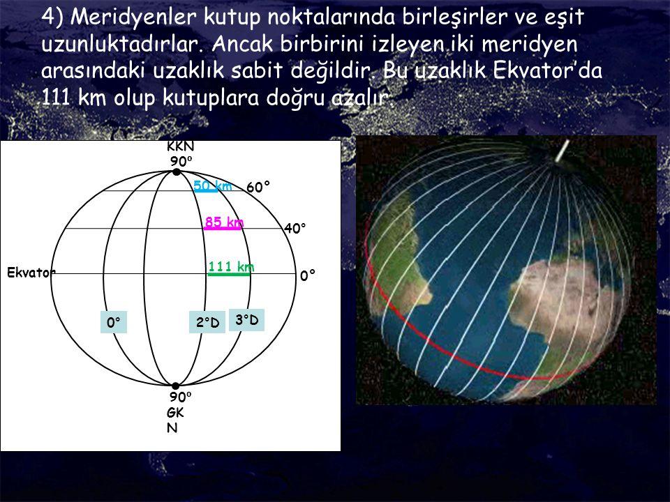 4) Meridyenler kutup noktalarında birleşirler ve eşit uzunluktadırlar