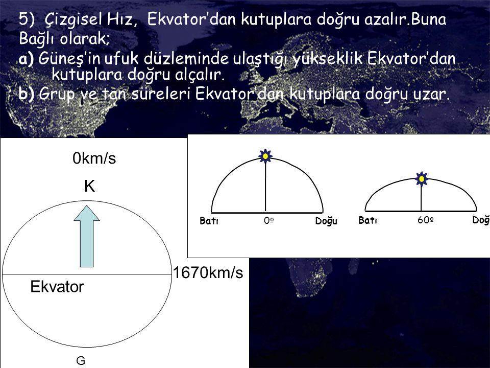 5) Çizgisel Hız, Ekvator'dan kutuplara doğru azalır.Buna Bağlı olarak;