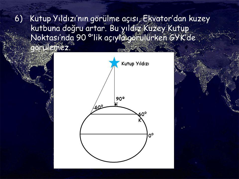 6) Kutup Yıldızı'nın görülme açısı, Ekvator'dan kuzey kutbuna doğru artar. Bu yıldız Kuzey Kutup Noktası'nda 90 º'lik açıyla görülürken GYK'de görülemez.