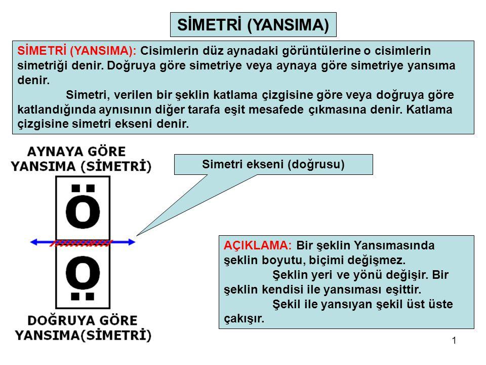 Simetri ekseni (doğrusu)