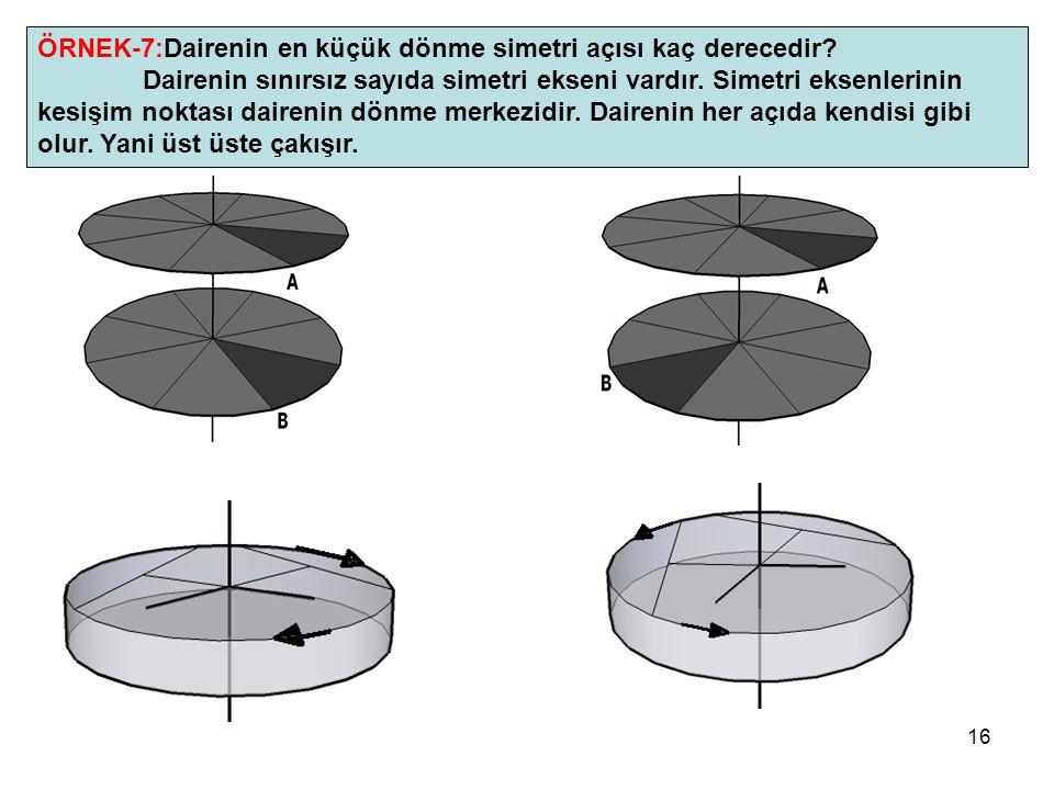 ÖRNEK-7:Dairenin en küçük dönme simetri açısı kaç derecedir