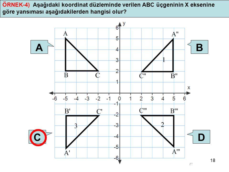ÖRNEK-4) Aşağıdaki koordinat düzleminde verilen ABC üçgeninin X eksenine göre yansıması aşağıdakilerden hangisi olur