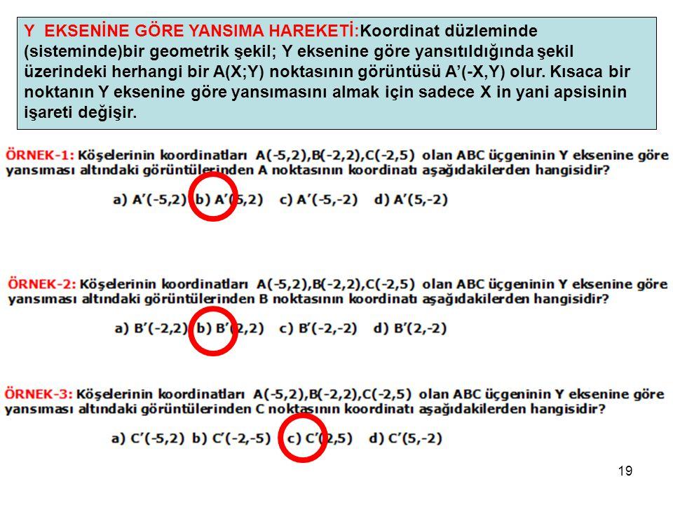 Y EKSENİNE GÖRE YANSIMA HAREKETİ:Koordinat düzleminde (sisteminde)bir geometrik şekil; Y eksenine göre yansıtıldığında şekil üzerindeki herhangi bir A(X;Y) noktasının görüntüsü A'(-X,Y) olur.