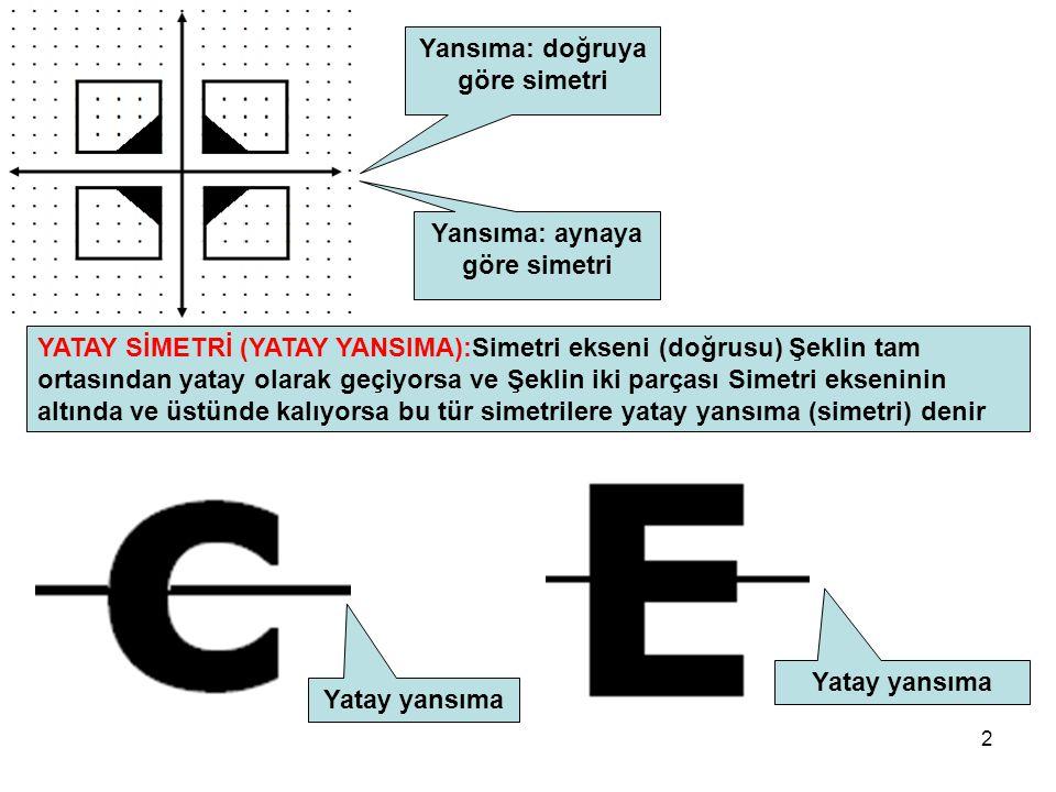 Yansıma: doğruya göre simetri