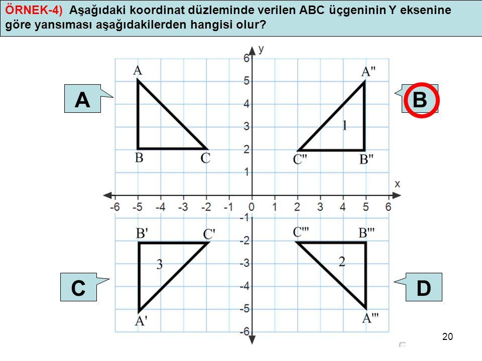 ÖRNEK-4) Aşağıdaki koordinat düzleminde verilen ABC üçgeninin Y eksenine göre yansıması aşağıdakilerden hangisi olur