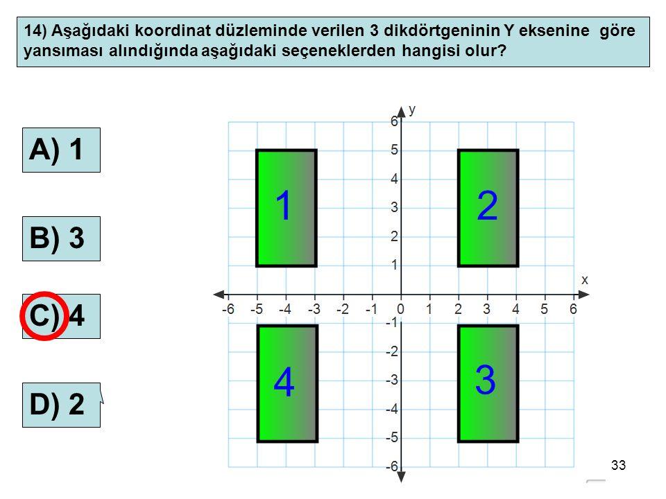 14) Aşağıdaki koordinat düzleminde verilen 3 dikdörtgeninin Y eksenine göre yansıması alındığında aşağıdaki seçeneklerden hangisi olur