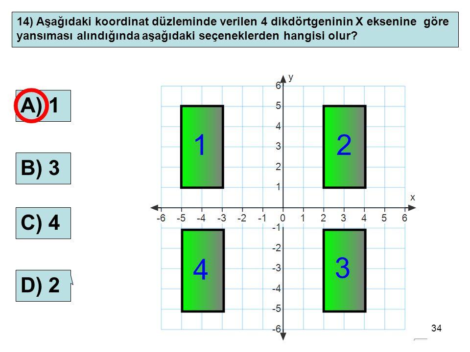 14) Aşağıdaki koordinat düzleminde verilen 4 dikdörtgeninin X eksenine göre yansıması alındığında aşağıdaki seçeneklerden hangisi olur