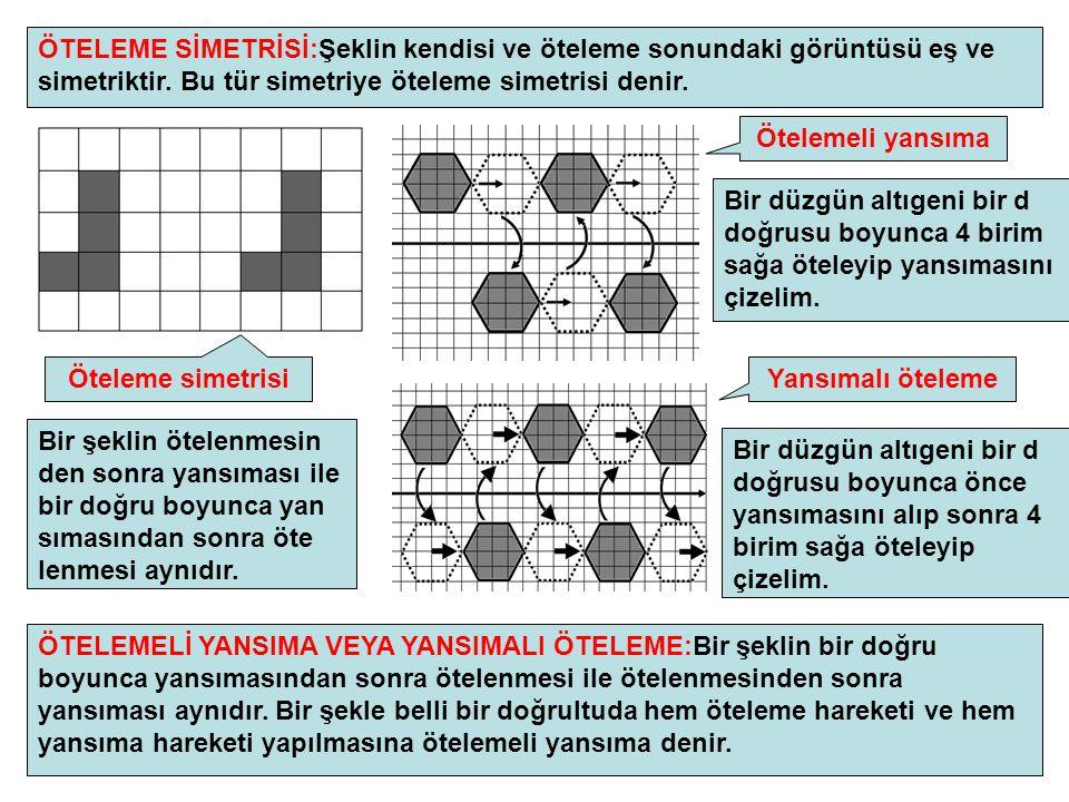ÖTELEME SİMETRİSİ:Şeklin kendisi ve öteleme sonundaki görüntüsü eş ve simetriktir. Bu tür simetriye öteleme simetrisi denir.