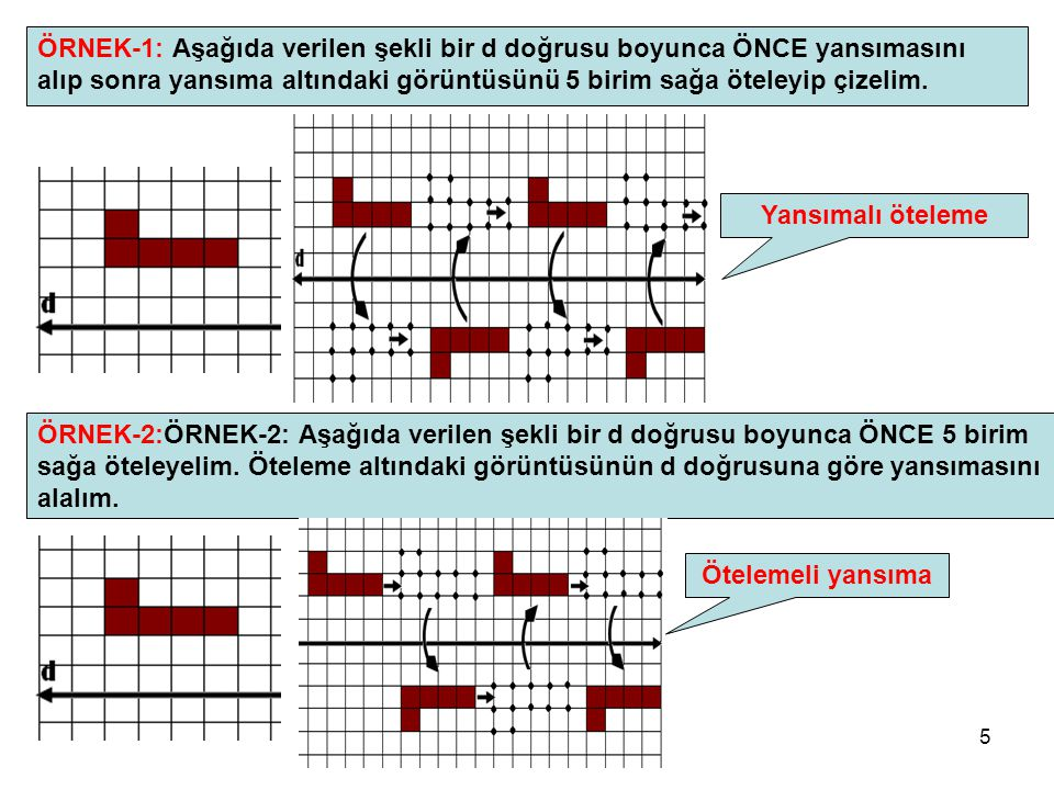 ÖRNEK-1: Aşağıda verilen şekli bir d doğrusu boyunca ÖNCE yansımasını alıp sonra yansıma altındaki görüntüsünü 5 birim sağa öteleyip çizelim.