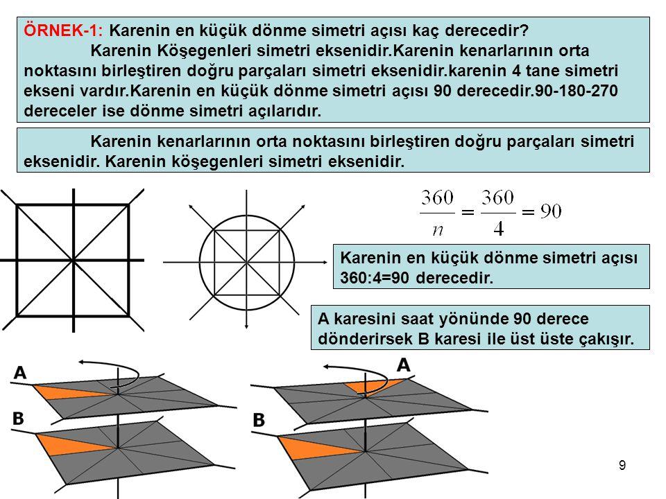 ÖRNEK-1: Karenin en küçük dönme simetri açısı kaç derecedir