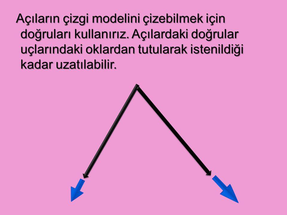 Açıların çizgi modelini çizebilmek için doğruları kullanırız