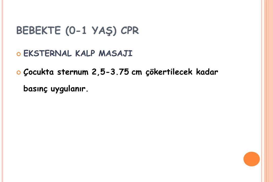 BEBEKTE (0-1 YAŞ) CPR EKSTERNAL KALP MASAJI