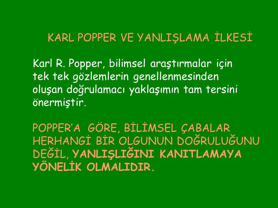 KARL POPPER VE YANLIŞLAMA İLKESİ