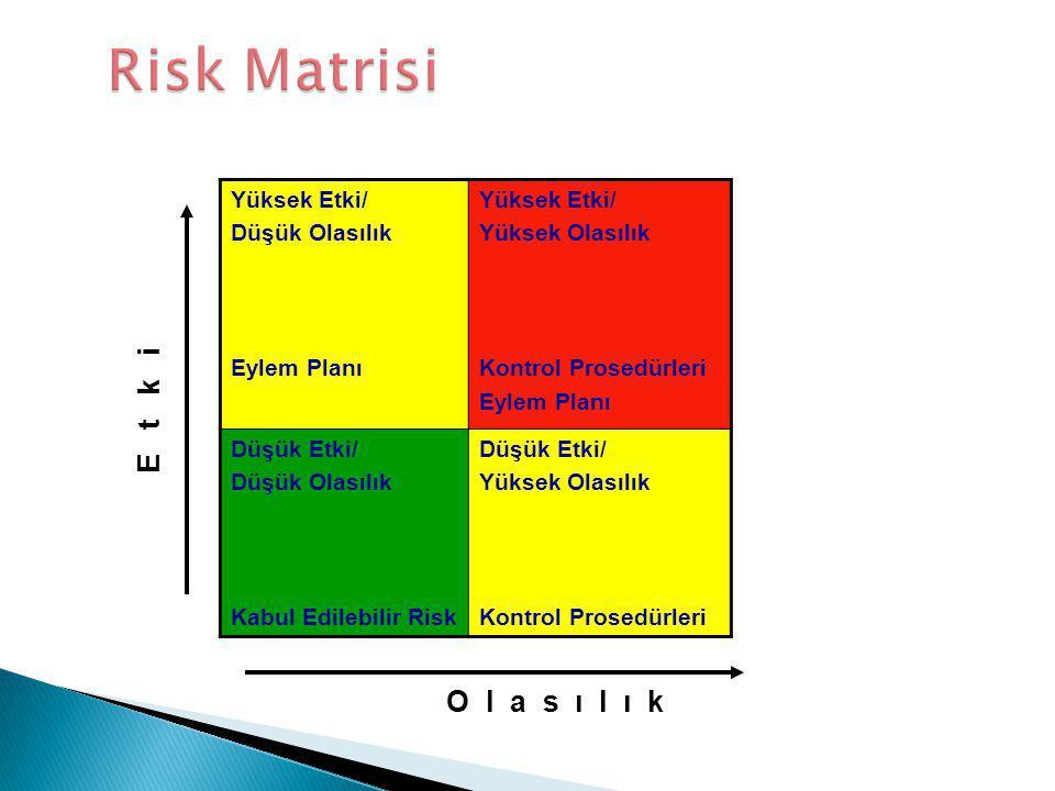 Risk Matrisi E t k i O l a s ı l ı k Yüksek Etki/ Düşük Olasılık