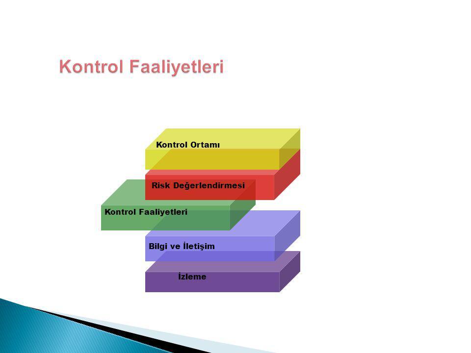 Kontrol Faaliyetleri Kontrol Ortamı Risk Değerlendirmesi