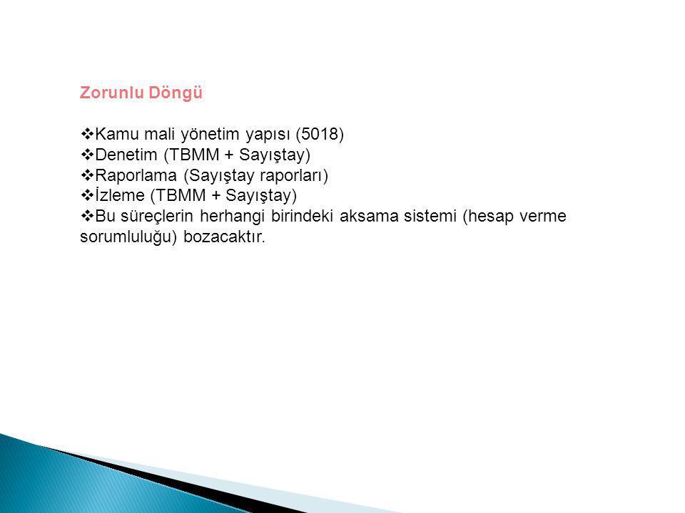 Zorunlu Döngü Kamu mali yönetim yapısı (5018) Denetim (TBMM + Sayıştay) Raporlama (Sayıştay raporları)