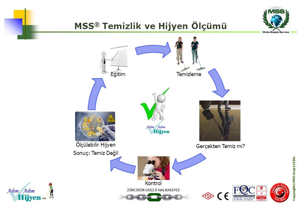 MSS® Temizlik ve Hijyen Ölçümü Copyright©MSS Grup Ltd Şti.