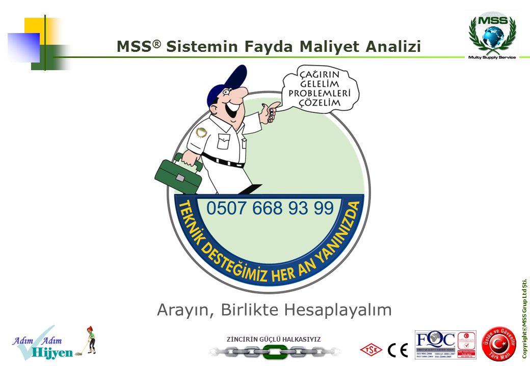 MSS® Sistemin Fayda Maliyet Analizi Copyright©MSS Grup Ltd Şti.