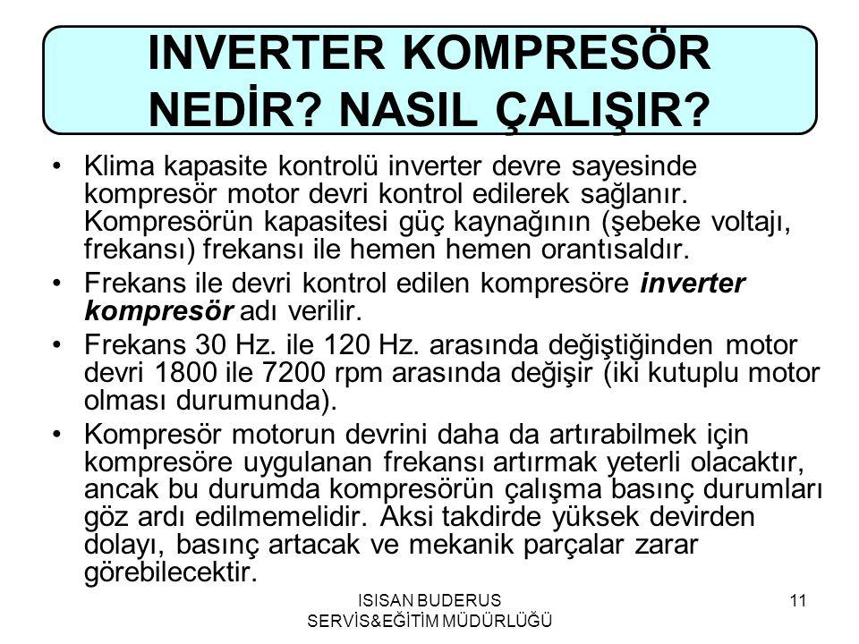 INVERTER KOMPRESÖR NEDİR NASIL ÇALIŞIR