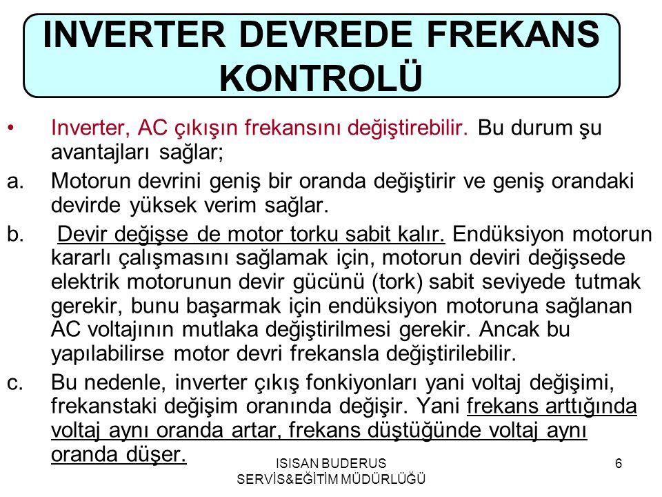 INVERTER DEVREDE FREKANS KONTROLÜ