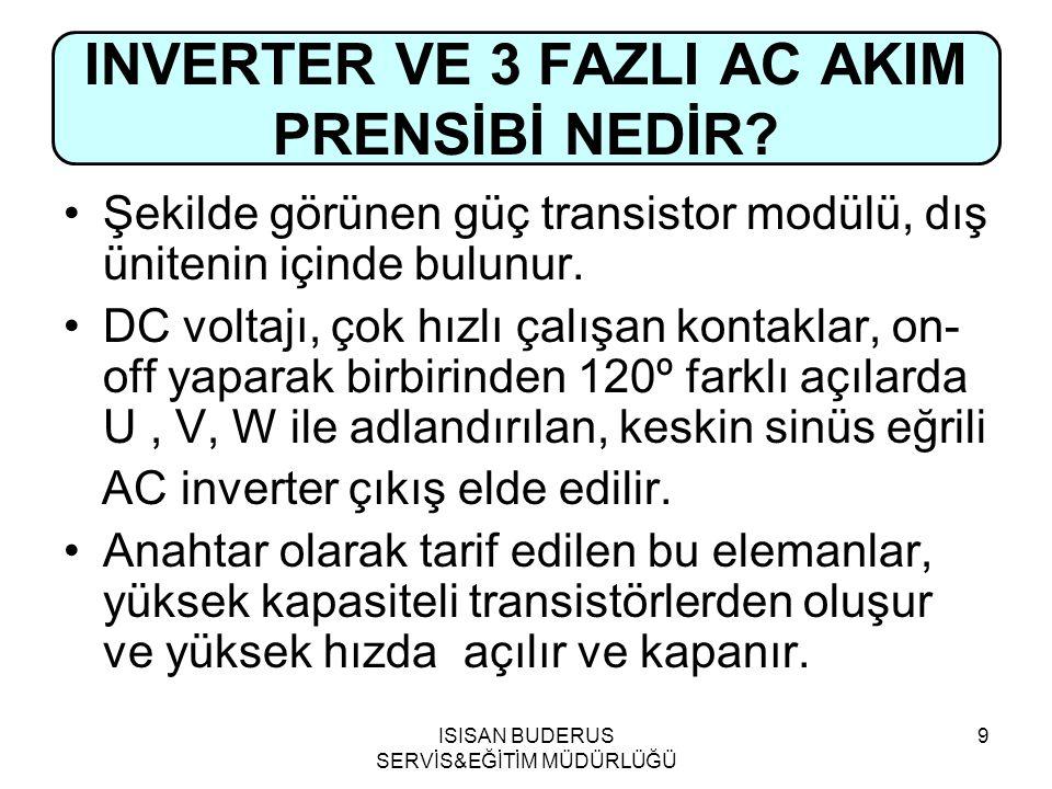 INVERTER VE 3 FAZLI AC AKIM PRENSİBİ NEDİR