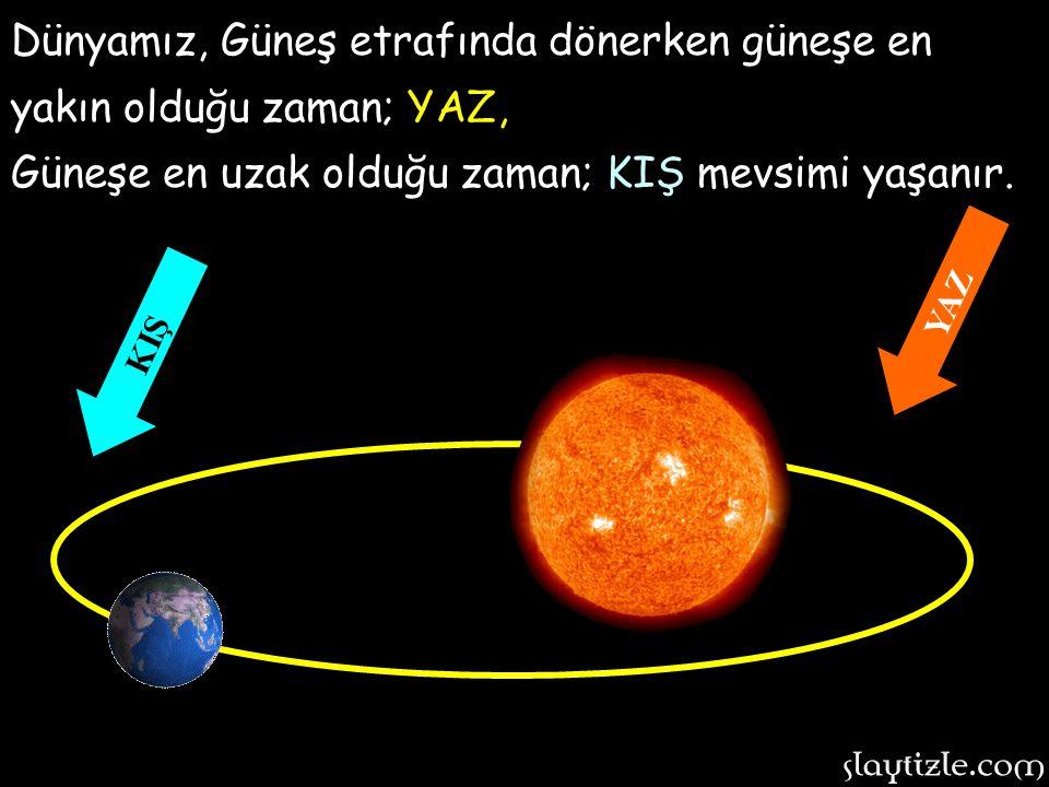 Dünyamız, Güneş etrafında dönerken güneşe en yakın olduğu zaman; YAZ,