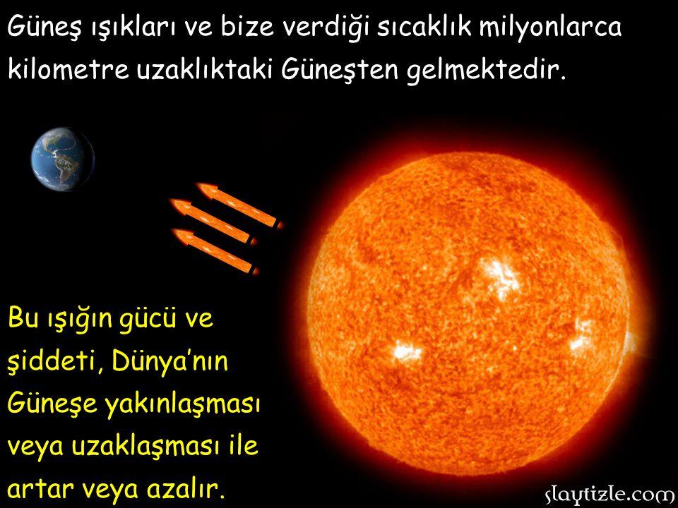 Güneş ışıkları ve bize verdiği sıcaklık milyonlarca kilometre uzaklıktaki Güneşten gelmektedir.