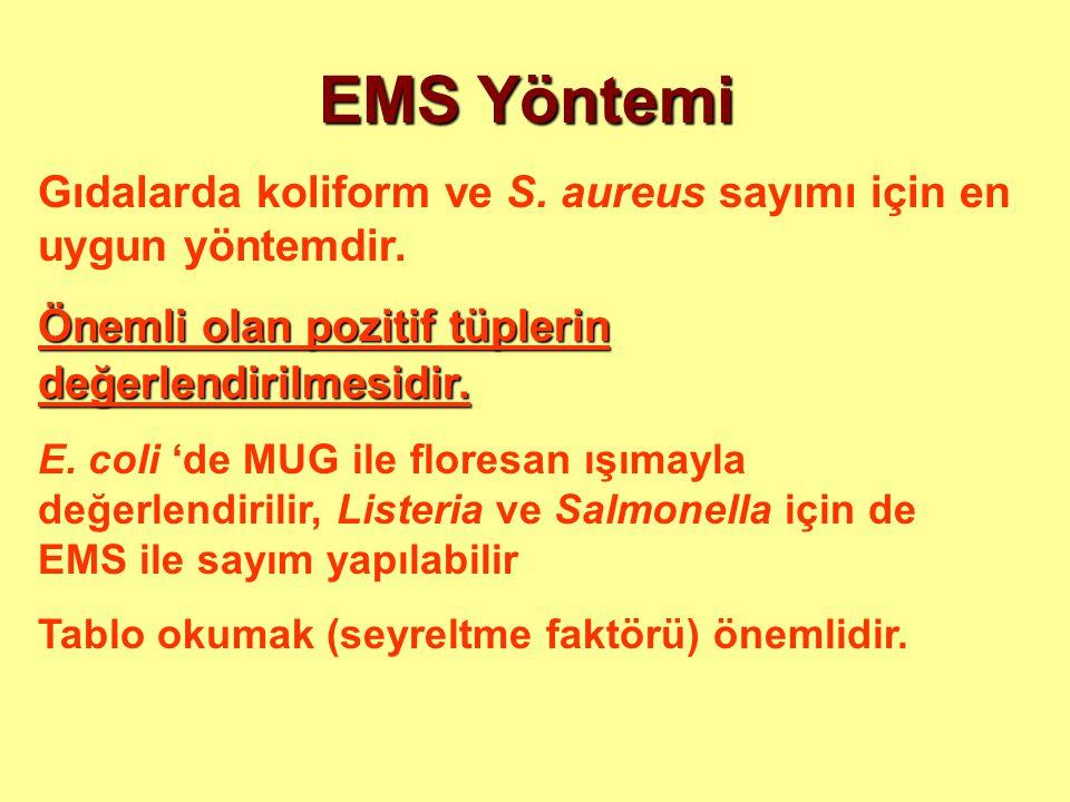 EMS Yöntemi Gıdalarda koliform ve S. aureus sayımı için en uygun yöntemdir. Önemli olan pozitif tüplerin değerlendirilmesidir.
