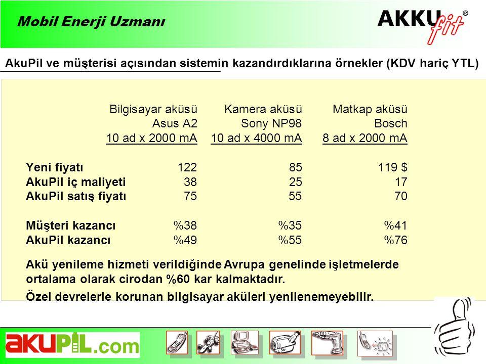 Mobil Enerji Uzmanı AkuPil ve müşterisi açısından sistemin kazandırdıklarına örnekler (KDV hariç YTL)
