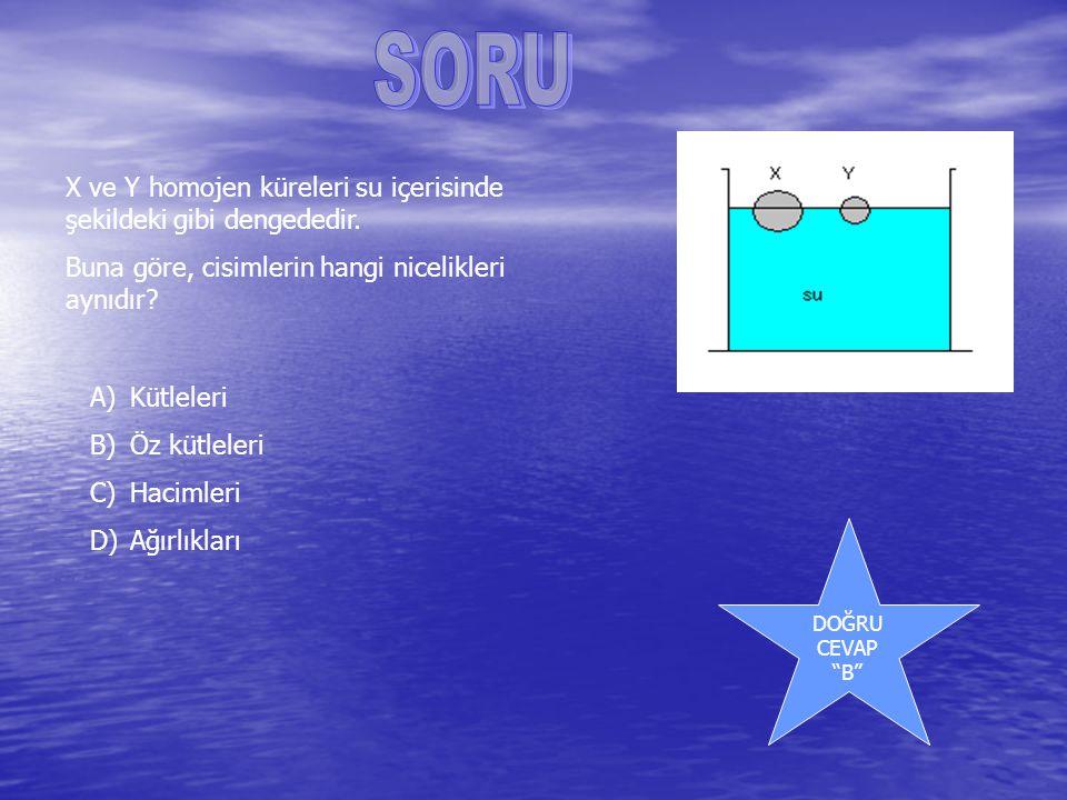 SORU X ve Y homojen küreleri su içerisinde şekildeki gibi dengededir.