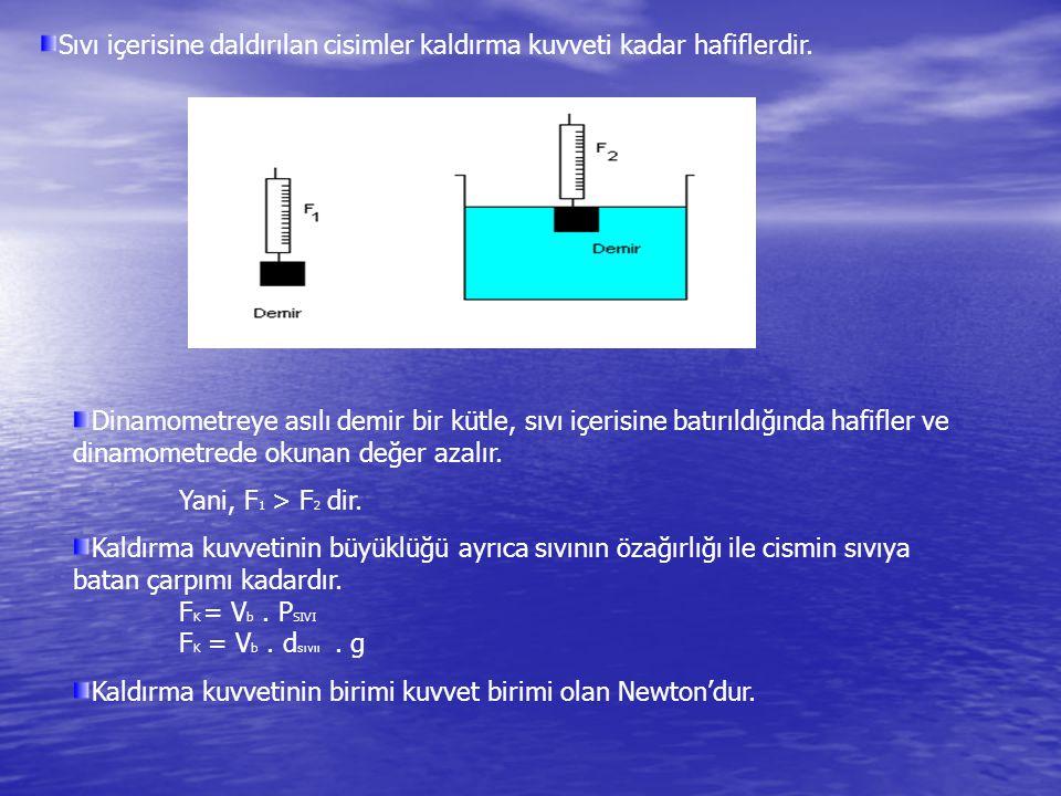 Sıvı içerisine daldırılan cisimler kaldırma kuvveti kadar hafiflerdir.