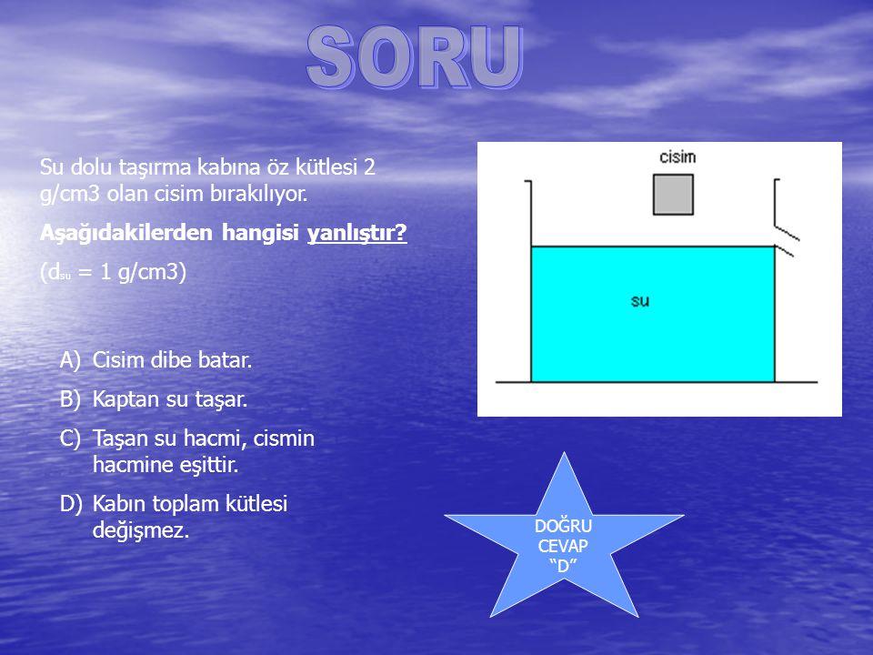 SORU Su dolu taşırma kabına öz kütlesi 2 g/cm3 olan cisim bırakılıyor.