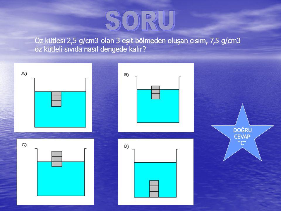 SORU Öz kütlesi 2,5 g/cm3 olan 3 eşit bölmeden oluşan cisim, 7,5 g/cm3 öz kütleli sıvıda nasıl dengede kalır