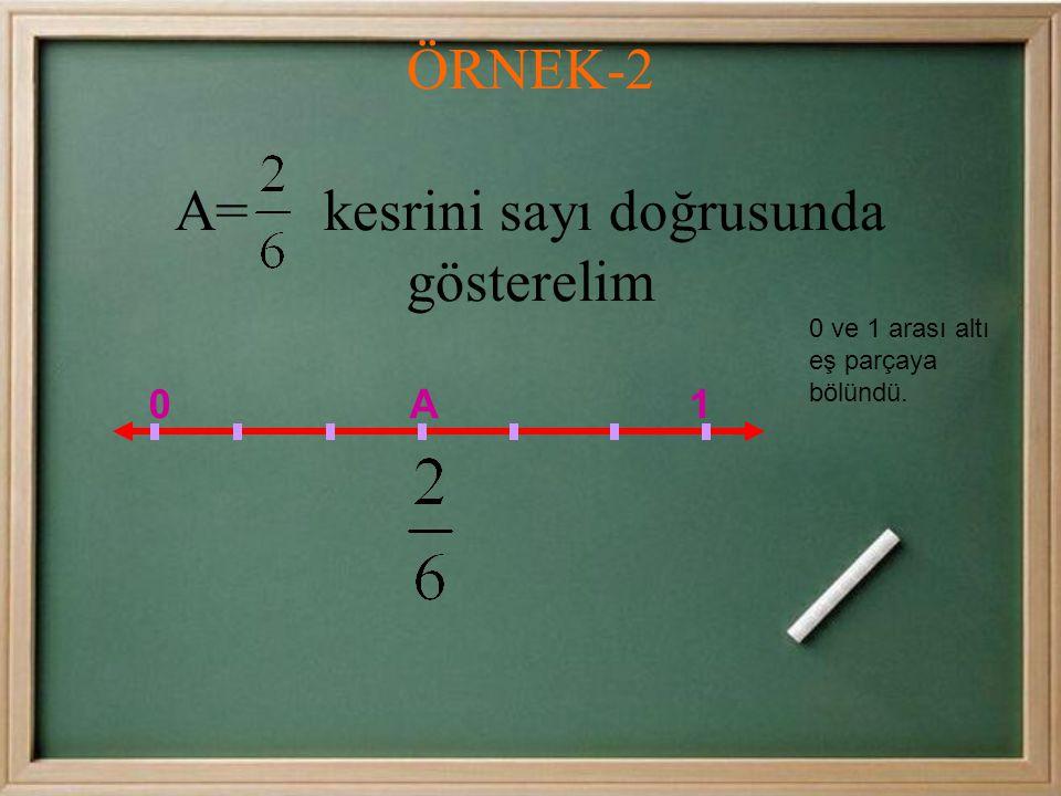 ÖRNEK-2 A= kesrini sayı doğrusunda gösterelim