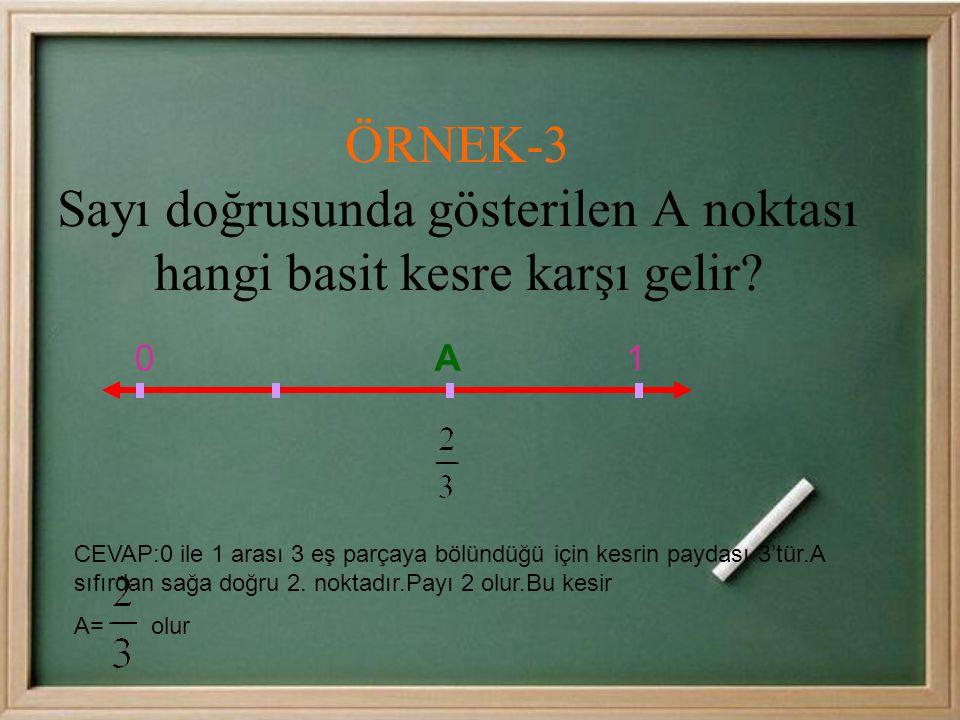 ÖRNEK-3 Sayı doğrusunda gösterilen A noktası hangi basit kesre karşı gelir
