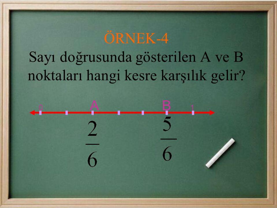 ÖRNEK-4 Sayı doğrusunda gösterilen A ve B noktaları hangi kesre karşılık gelir