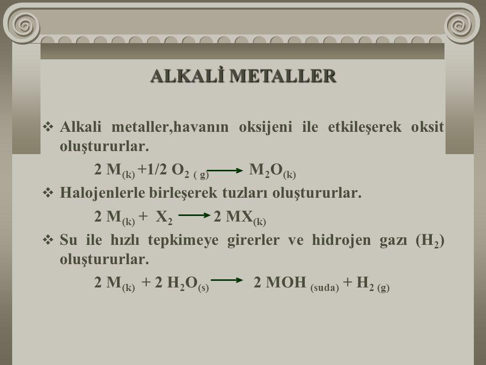 ALKALİ METALLER Alkali metaller,havanın oksijeni ile etkileşerek oksit oluştururlar. 2 M(k) +1/2 O2 ( g) M2O(k)