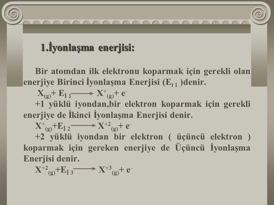 İyonlaşma enerjisi: Bir atomdan ilk elektronu koparmak için gerekli olan enerjiye Birinci İyonlaşma Enerjisi (Ei 1 )denir.