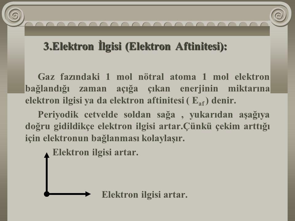 Elektron İlgisi (Elektron Aftinitesi):