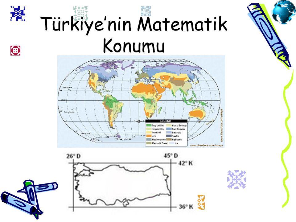Türkiye'nin Matematik Konumu