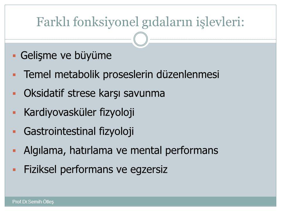 Farklı fonksiyonel gıdaların işlevleri: