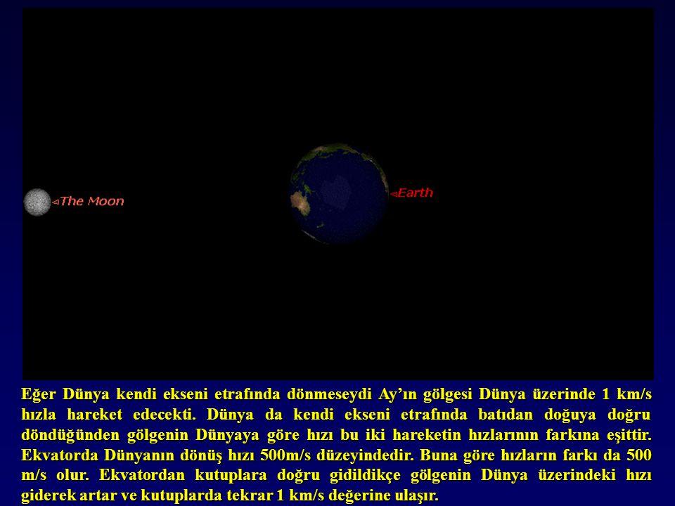 Eğer Dünya kendi ekseni etrafında dönmeseydi Ay'ın gölgesi Dünya üzerinde 1 km/s hızla hareket edecekti.
