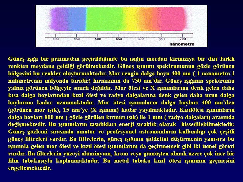 Güneş ışığı bir prizmadan geçirildiğinde bu ışığın mordan kırmızıya bir dizi farklı renkten meydana geldiği görülmektedir.
