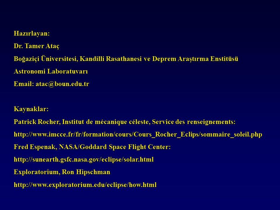 Hazırlayan: Dr. Tamer Ataç. Boğaziçi Üniversitesi, Kandilli Rasathanesi ve Deprem Araştırma Enstitüsü.