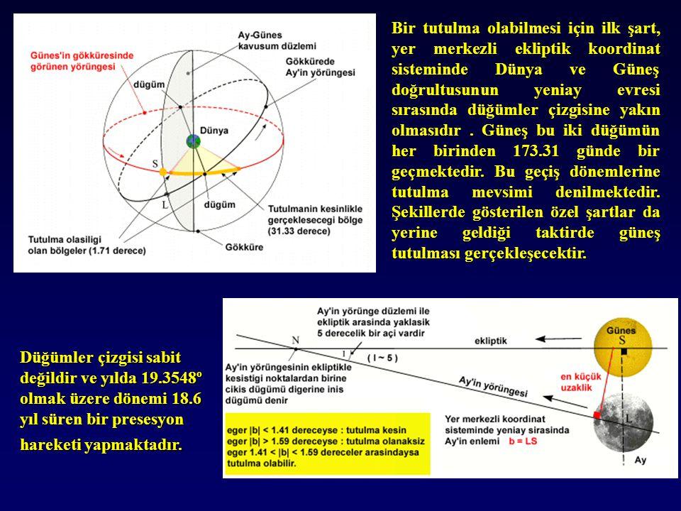 Bir tutulma olabilmesi için ilk şart, yer merkezli ekliptik koordinat sisteminde Dünya ve Güneş doğrultusunun yeniay evresi sırasında düğümler çizgisine yakın olmasıdır . Güneş bu iki düğümün her birinden 173.31 günde bir geçmektedir. Bu geçiş dönemlerine tutulma mevsimi denilmektedir. Şekillerde gösterilen özel şartlar da yerine geldiği taktirde güneş tutulması gerçekleşecektir.