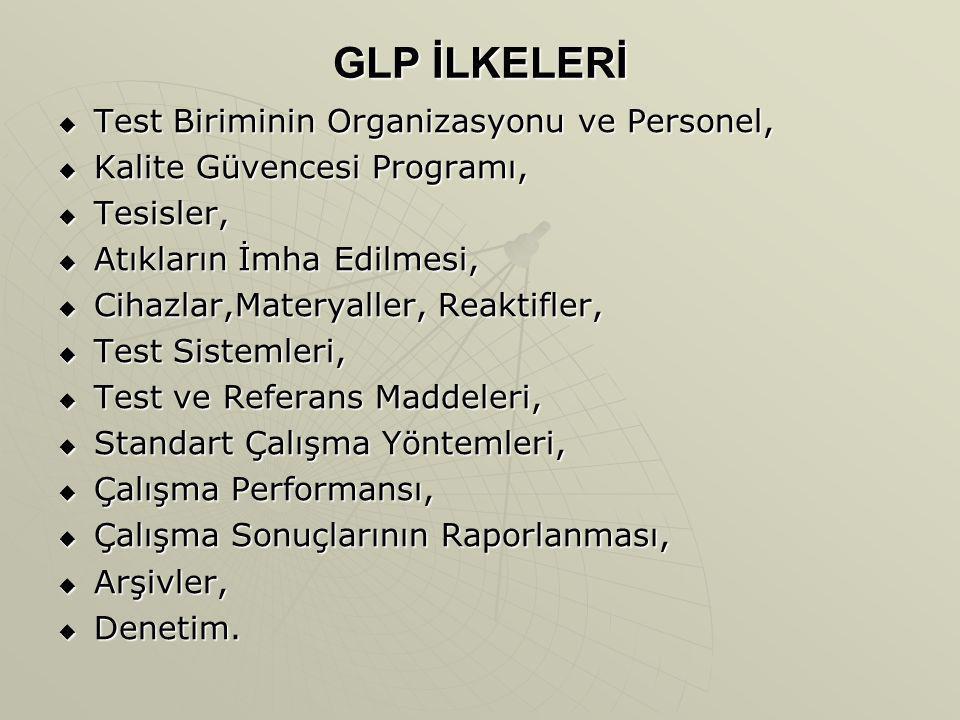 GLP İLKELERİ Test Biriminin Organizasyonu ve Personel,
