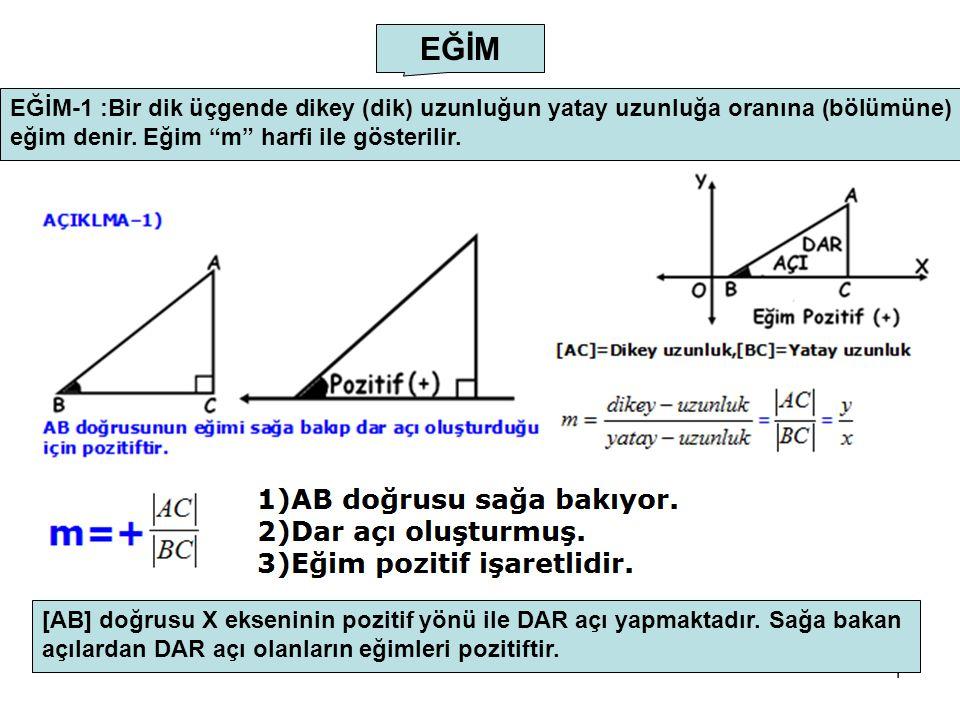 EĞİM EĞİM-1 :Bir dik üçgende dikey (dik) uzunluğun yatay uzunluğa oranına (bölümüne) eğim denir. Eğim m harfi ile gösterilir.